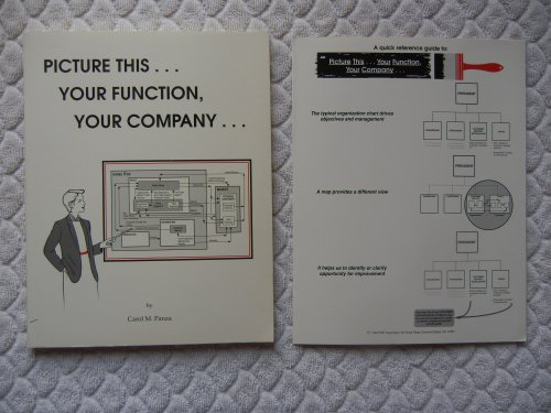 9789991791074: Picture This Your Function Your Company/With Quick Reference Guide