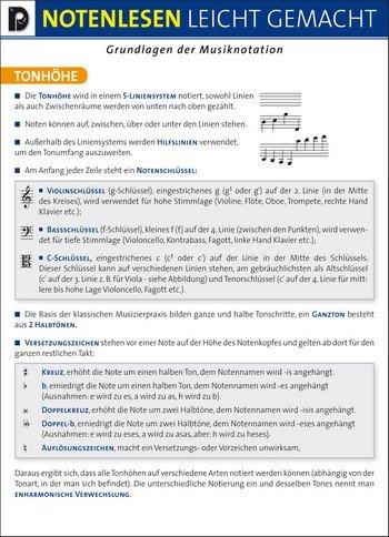 Kurzanleitung Musiknotation: Ursula Erhart-Schwertmann